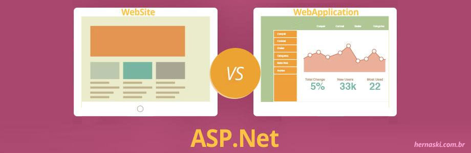 webapplication vs website