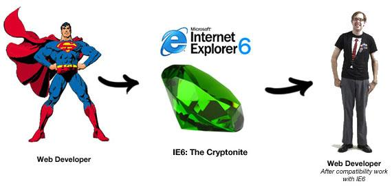 kryptonite ie6